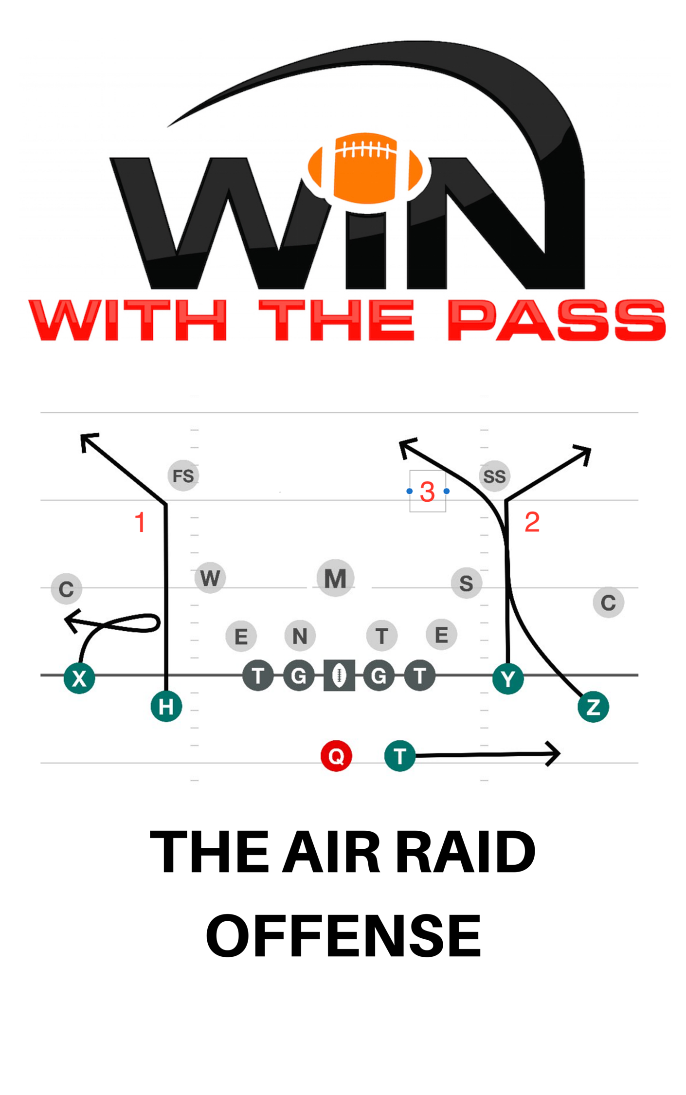 The Air Raid playbook